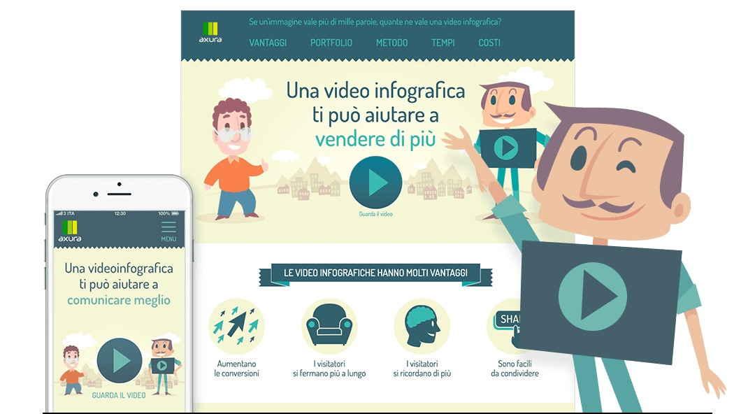 Video Infografiche